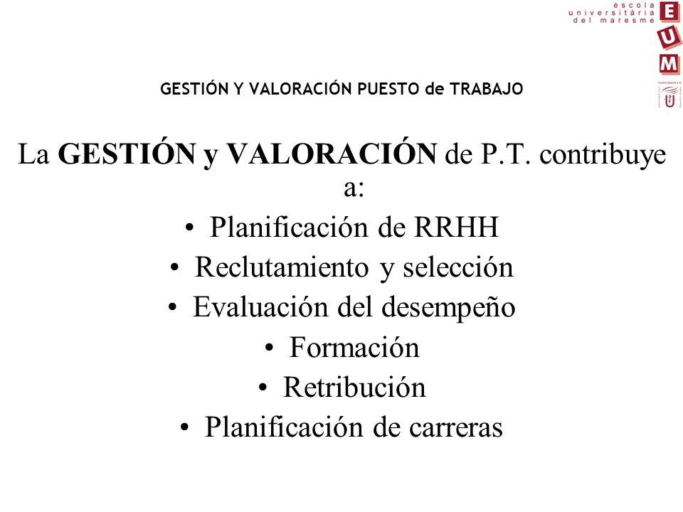 GESTIÓN Y VALORACIÓN PUESTO de TRABAJO La GESTIÓN y VALORACIÓN de P.T. contribuye a: Planificación de RRHH Reclutamiento y selección Evaluación del de