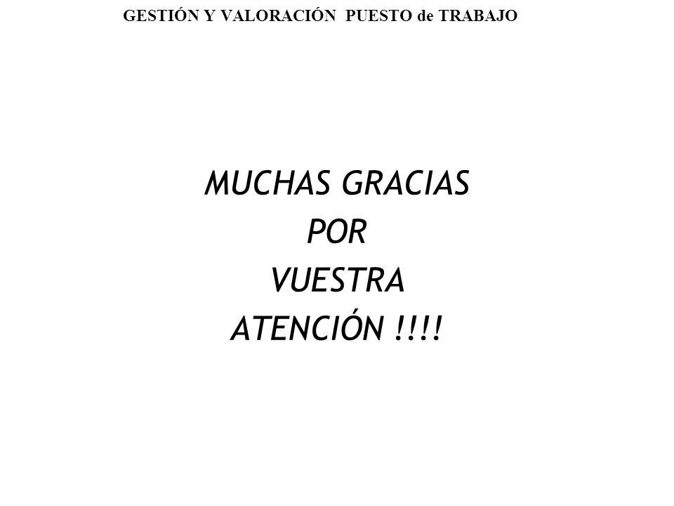 MUCHAS GRACIAS POR VUESTRA ATENCIÓN !!!! GESTIÓN Y VALORACIÓN PUESTO de TRABAJO