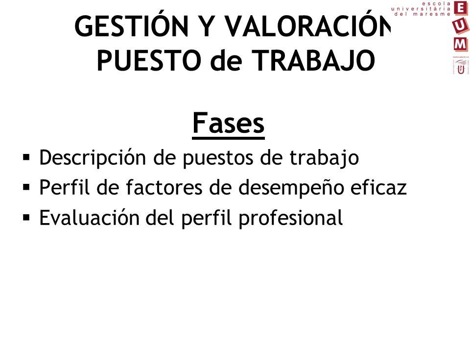 Fases Descripción de puestos de trabajo Perfil de factores de desempeño eficaz Evaluación del perfil profesional GESTIÓN Y VALORACIÓN PUESTO de TRABAJ