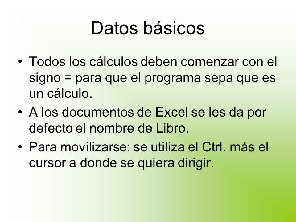 FORMATO DE CELDAS Permite elegir el número de cifras decimales.