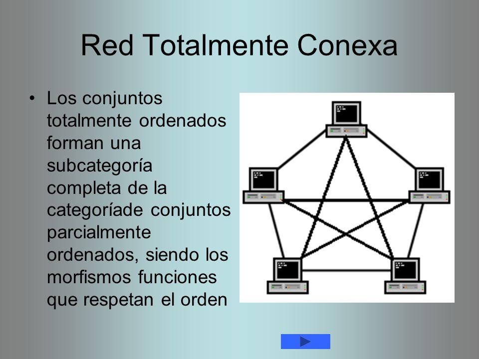 Red Totalmente Conexa Los conjuntos totalmente ordenados forman una subcategoría completa de la categoríade conjuntos parcialmente ordenados, siendo l