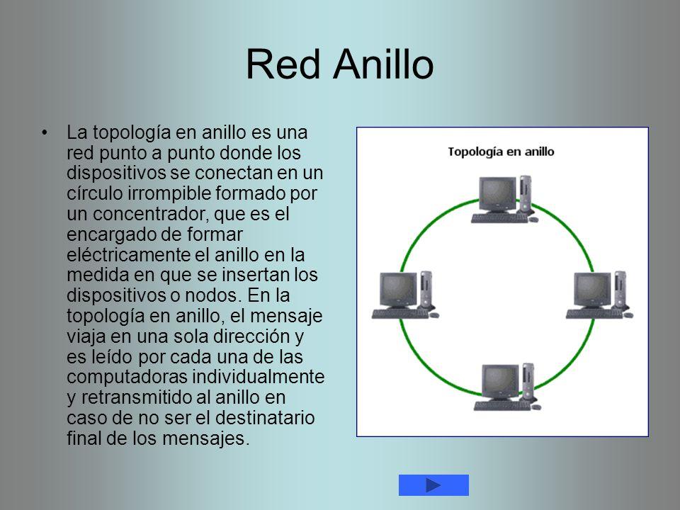 Red Anillo La topología en anillo es una red punto a punto donde los dispositivos se conectan en un círculo irrompible formado por un concentrador, qu