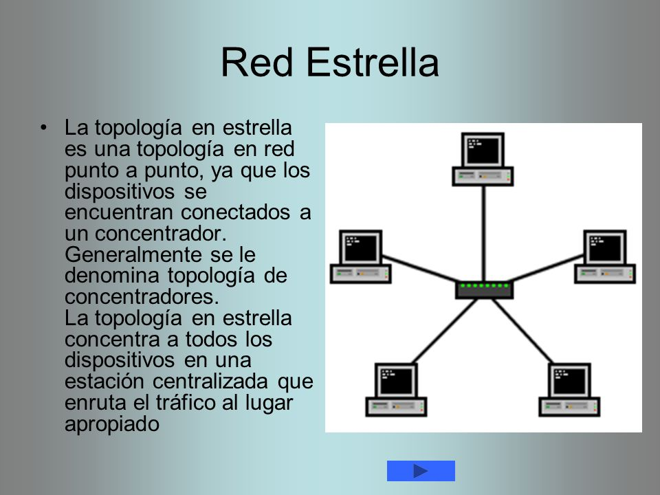 Red Estrella La topología en estrella es una topología en red punto a punto, ya que los dispositivos se encuentran conectados a un concentrador. Gener