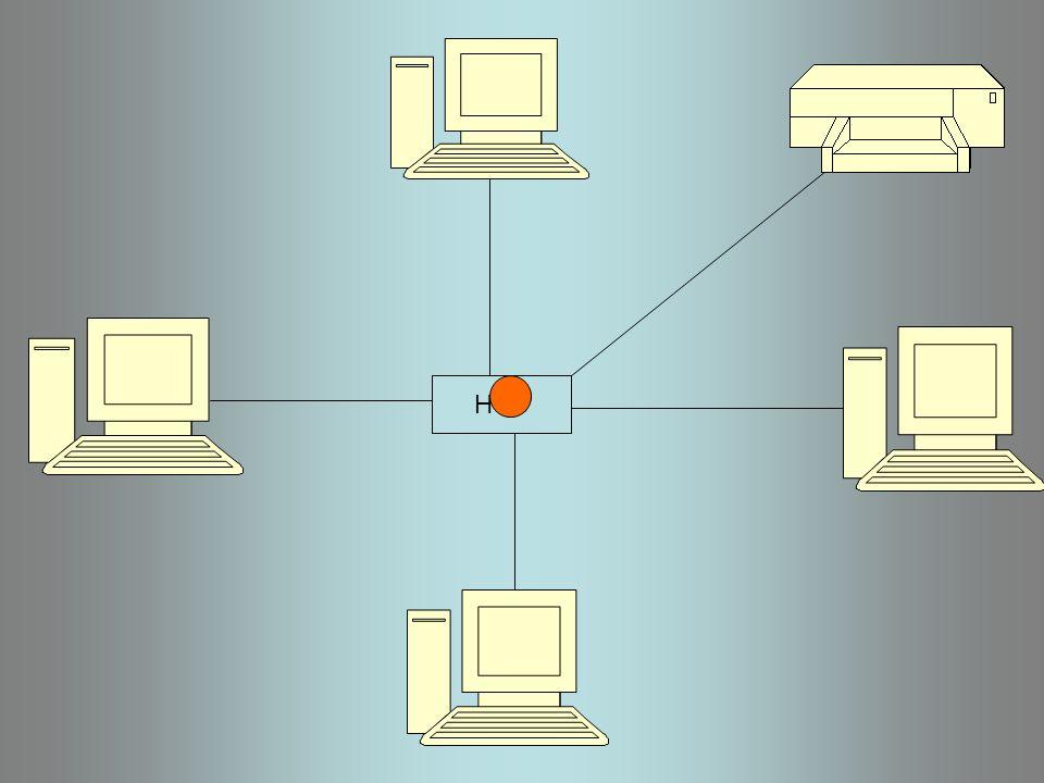Red Malla En esta topología todas las computadoras están interconectadas entre sí por medio de un tramado de cables.