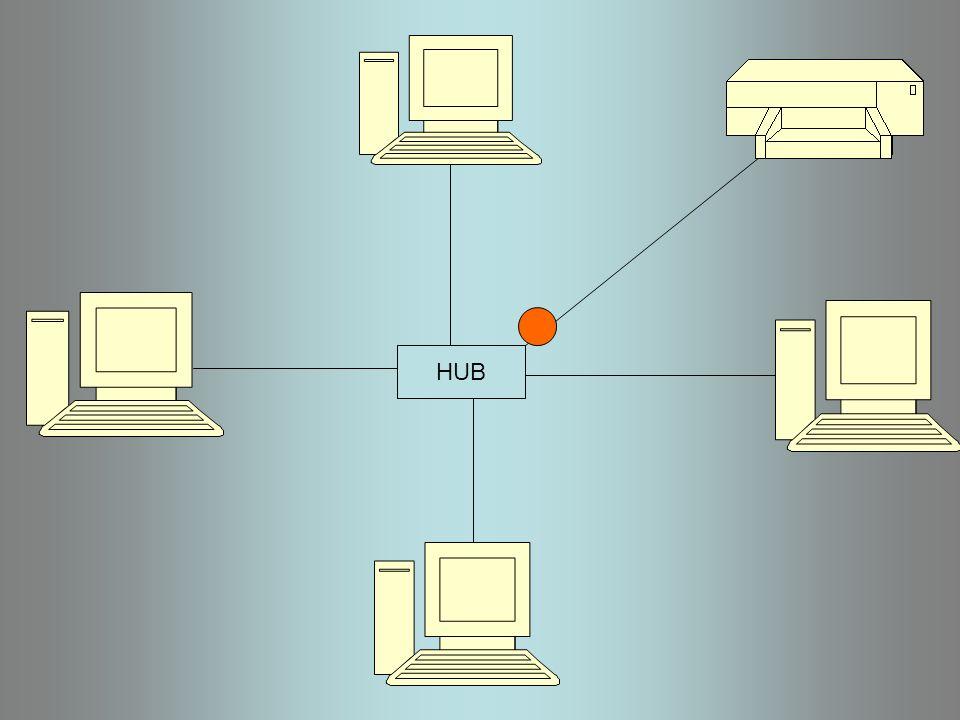 Red Anillo La topología en anillo es una red punto a punto donde los dispositivos se conectan en un círculo irrompible formado por un concentrador, que es el encargado de formar eléctricamente el anillo en la medida en que se insertan los dispositivos o nodos.