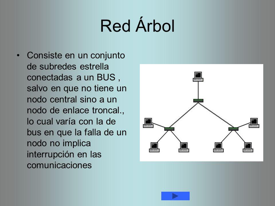 Red Árbol Consiste en un conjunto de subredes estrella conectadas a un BUS, salvo en que no tiene un nodo central sino a un nodo de enlace troncal., l