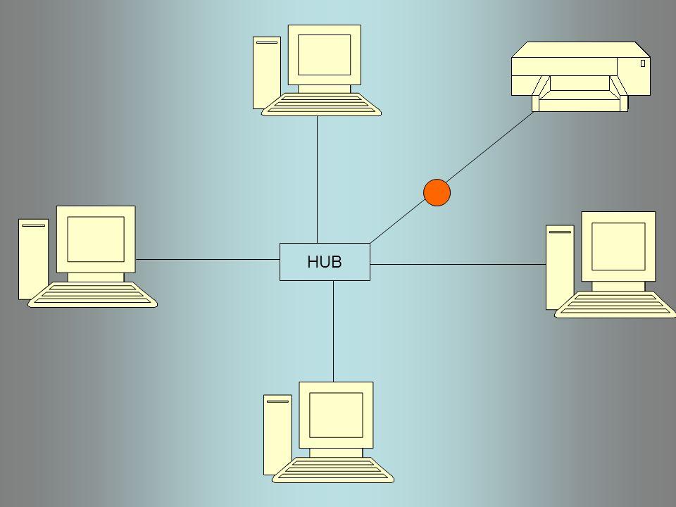 Red Doble Anillo Consta de dos anillos concéntricos, donde cada nodo de la red está conectado a ambos anillos, aunque los dos anillos no están conectados directamente entre sí