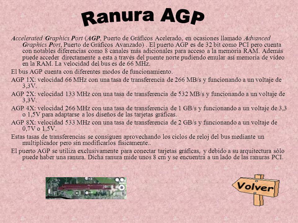 Accelerated Graphics Port (AGP, Puerto de Gráficos Acelerado, en ocasiones llamado Advanced Graphics Port, Puerto de Gráficos Avanzado). El puerto AGP