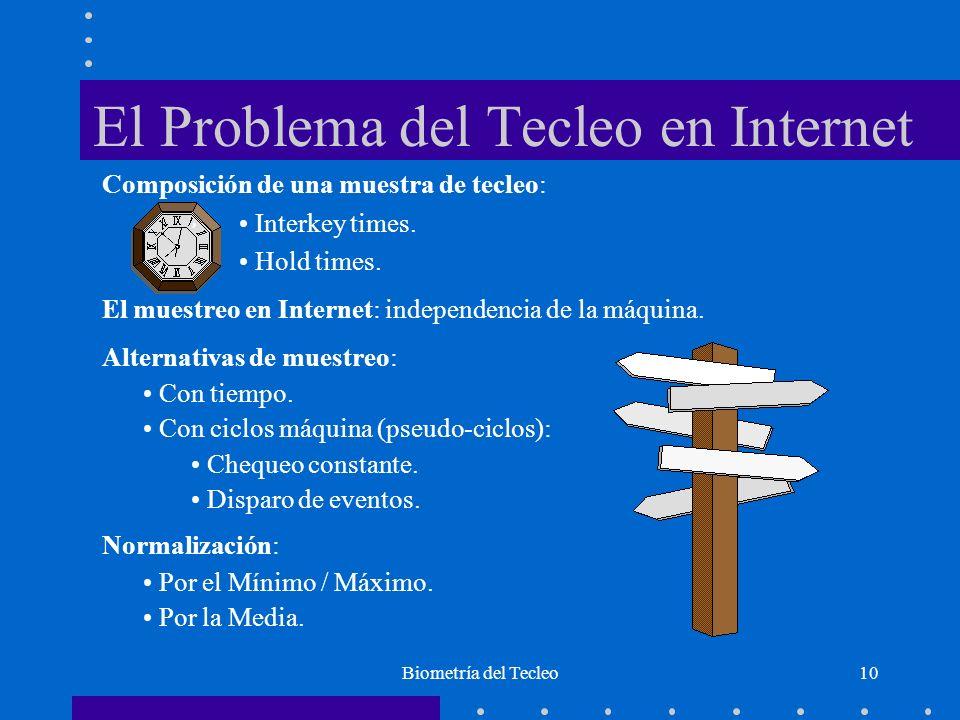 Biometría del Tecleo10 El Problema del Tecleo en Internet Composición de una muestra de tecleo: Interkey times. Hold times. El muestreo en Internet: i