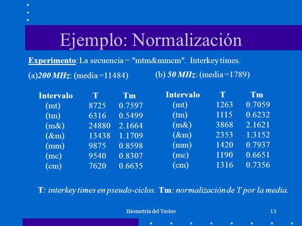Biometría del Tecleo13 Ejemplo: Normalización Experimento: La secuencia = mtm&mmcm .