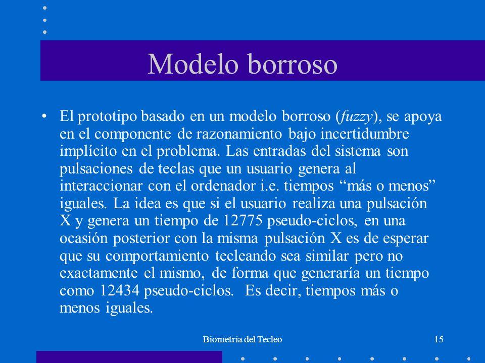 Biometría del Tecleo15 Modelo borroso El prototipo basado en un modelo borroso (fuzzy), se apoya en el componente de razonamiento bajo incertidumbre implícito en el problema.