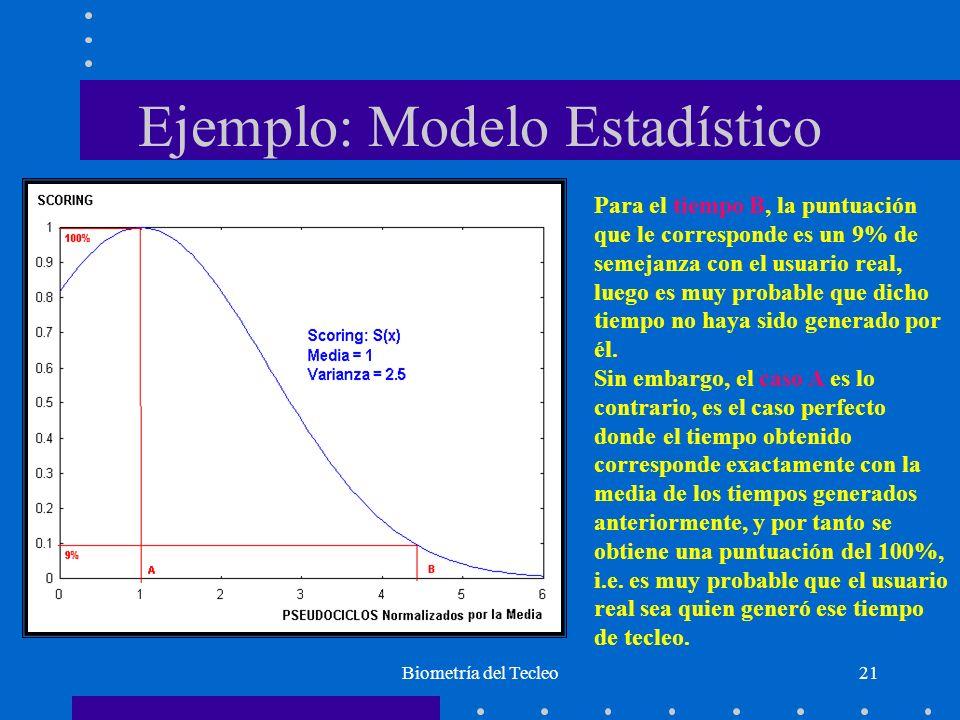 Biometría del Tecleo21 Ejemplo: Modelo Estadístico Para el tiempo B, la puntuación que le corresponde es un 9% de semejanza con el usuario real, luego es muy probable que dicho tiempo no haya sido generado por él.