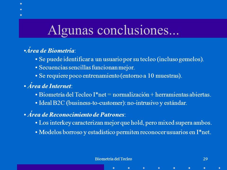 Biometría del Tecleo29 Algunas conclusiones... Área de Biometría: Se puede identificar a un usuario por su tecleo (incluso gemelos). Secuencias sencil