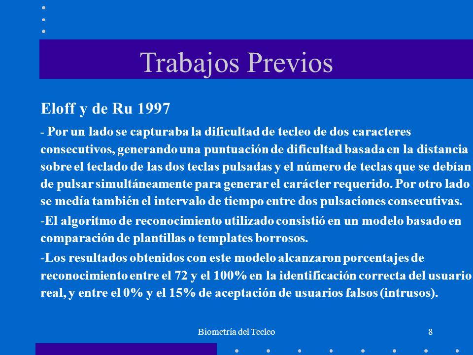 Biometría del Tecleo8 Eloff y de Ru 1997 - Por un lado se capturaba la dificultad de tecleo de dos caracteres consecutivos, generando una puntuación d
