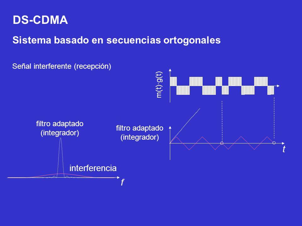 m(t)·g(t) Señal interferente (recepción) DS-CDMA Sistema basado en secuencias ortogonales filtro adaptado (integrador) interferencia f t filtro adapta