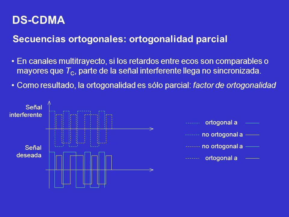 Secuencias ortogonales: ortogonalidad parcial En canales multitrayecto, si los retardos entre ecos son comparables o mayores que T C, parte de la seña