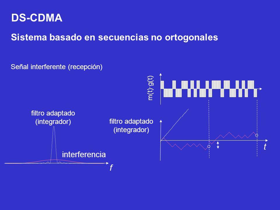m(t)·g(t) DS-CDMA Sistema basado en secuencias no ortogonales Señal interferente (recepción) filtro adaptado (integrador) interferencia f filtro adapt