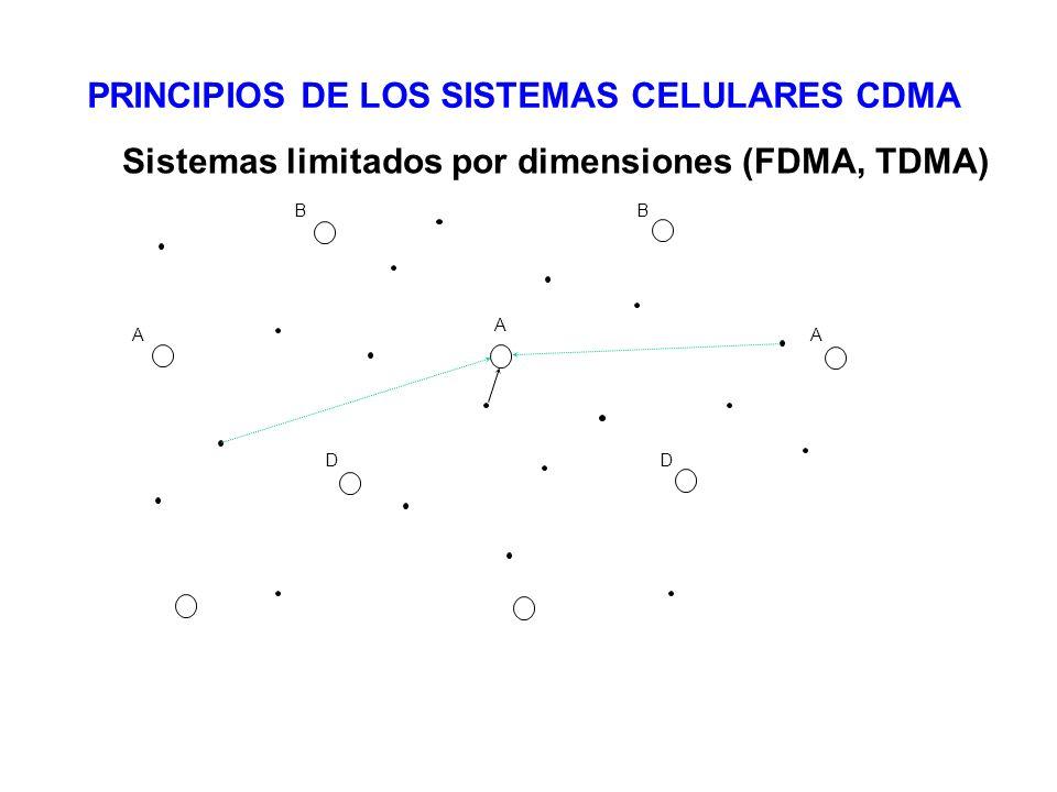 PRINCIPIOS DE LOS SISTEMAS CELULARES CDMA A B D A B D A Sistemas limitados por dimensiones (FDMA, TDMA)