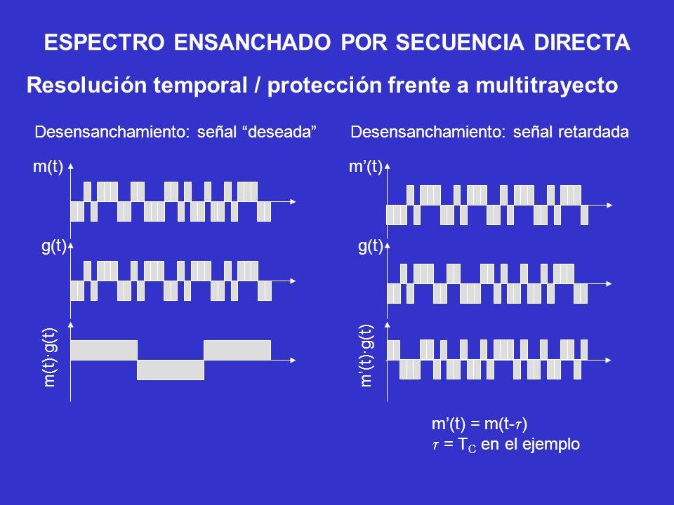 Señal retardada (interferencia multitrayecto) filtro adaptado (integrador) t Resolución temporal / protección frente a multitrayecto señal deseada (desensanchada) f filtro adaptado (integrador) señal retardada m(t)·g(t) ESPECTRO ENSANCHADO POR SECUENCIA DIRECTA