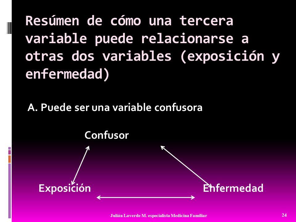 Resúmen de cómo una tercera variable puede relacionarse a otras dos variables (exposición y enfermedad) A. Puede ser una variable confusora Confusor E