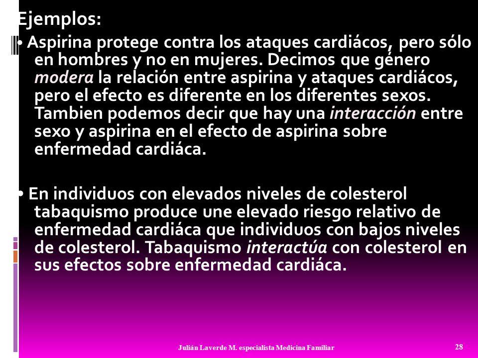 Ejemplos: Aspirina protege contra los ataques cardiácos, pero sólo en hombres y no en mujeres. Decimos que género modera la relación entre aspirina y