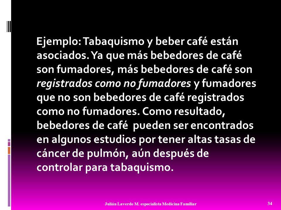 Ejemplo: Tabaquismo y beber café están asociados. Ya que más bebedores de café son fumadores, más bebedores de café son registrados como no fumadores