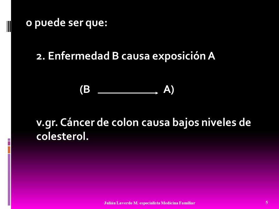 o puede ser que: 2. Enfermedad B causa exposición A (B A) v.gr. Cáncer de colon causa bajos niveles de colesterol. 5 Julián Laverde M. especialista Me