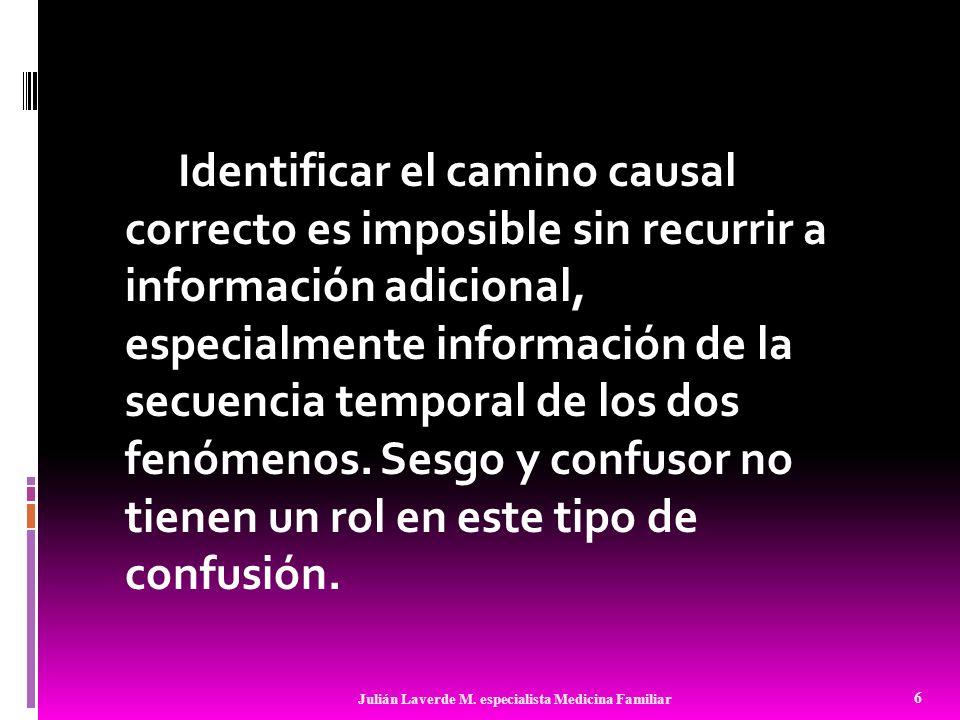 Identificar el camino causal correcto es imposible sin recurrir a información adicional, especialmente información de la secuencia temporal de los dos
