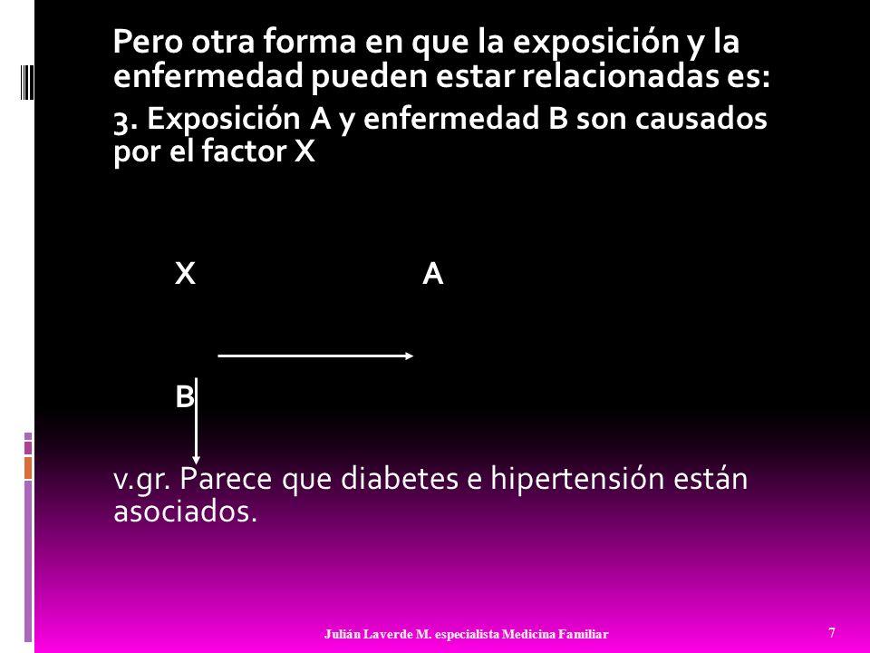 Pero otra forma en que la exposición y la enfermedad pueden estar relacionadas es: 3. Exposición A y enfermedad B son causados por el factor X X A B v