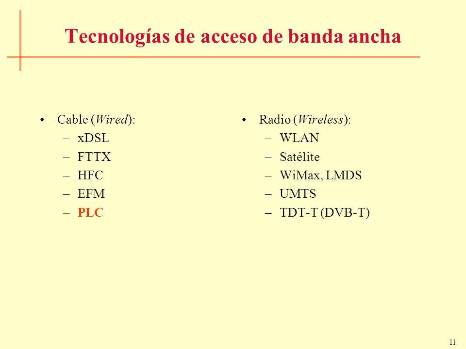 11 Tecnologías de acceso de banda ancha Cable (Wired): –xDSL –FTTX –HFC –EFM –PLC Radio (Wireless): –WLAN –Satélite –WiMax, LMDS –UMTS –TDT-T (DVB-T)