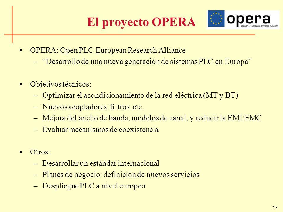 15 El proyecto OPERA OPERA: Open PLC European Research Alliance –Desarrollo de una nueva generación de sistemas PLC en Europa Objetivos técnicos: –Opt