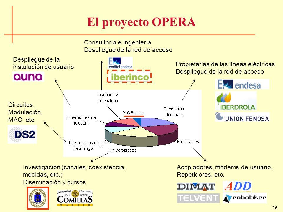 16 El proyecto OPERA Propietarias de las líneas eléctricas Despliegue de la red de acceso Despliegue de la instalación de usuario Acopladores, módems