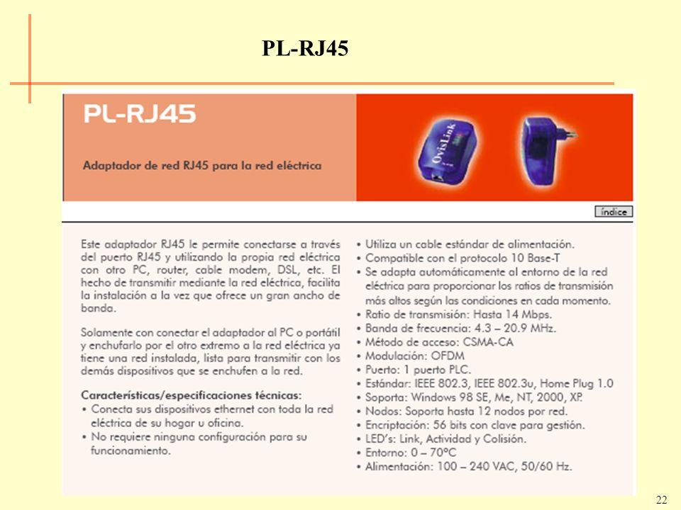 22 PL-RJ45