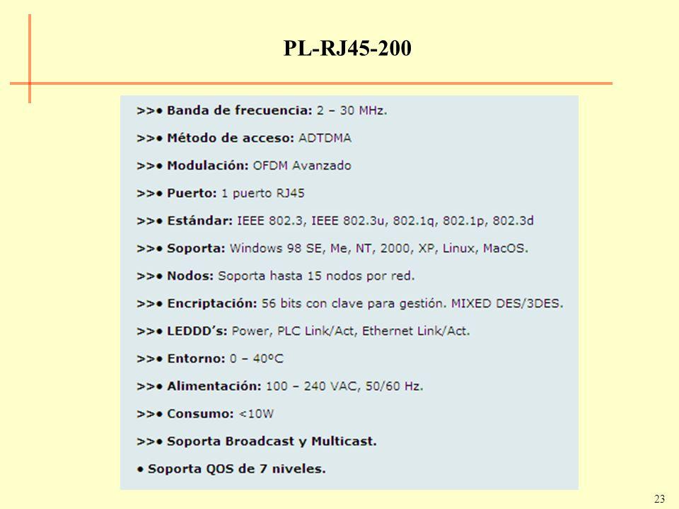 23 PL-RJ45-200