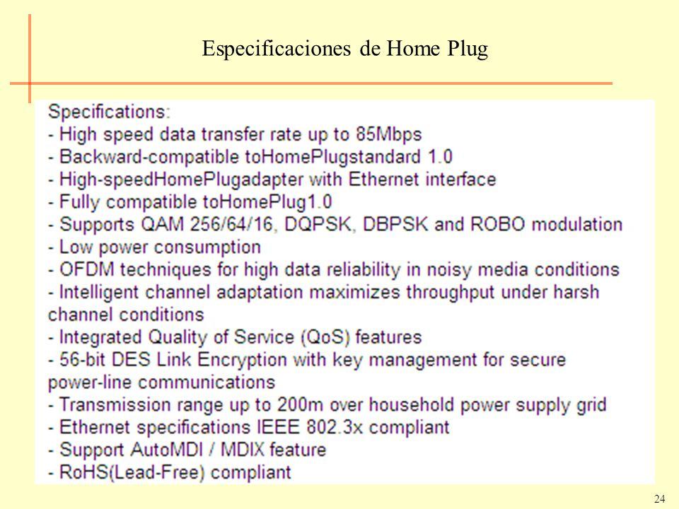 24 Especificaciones de Home Plug