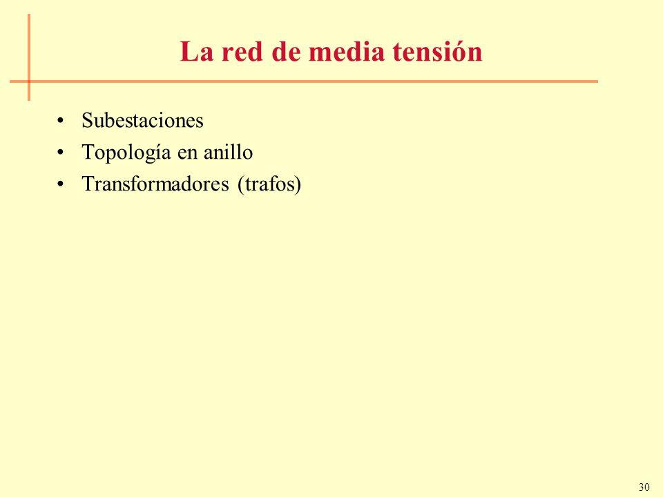 30 La red de media tensión Subestaciones Topología en anillo Transformadores (trafos)