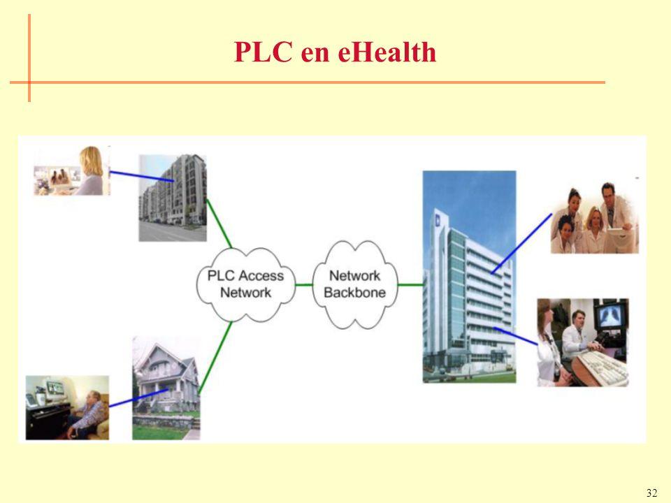 32 PLC en eHealth