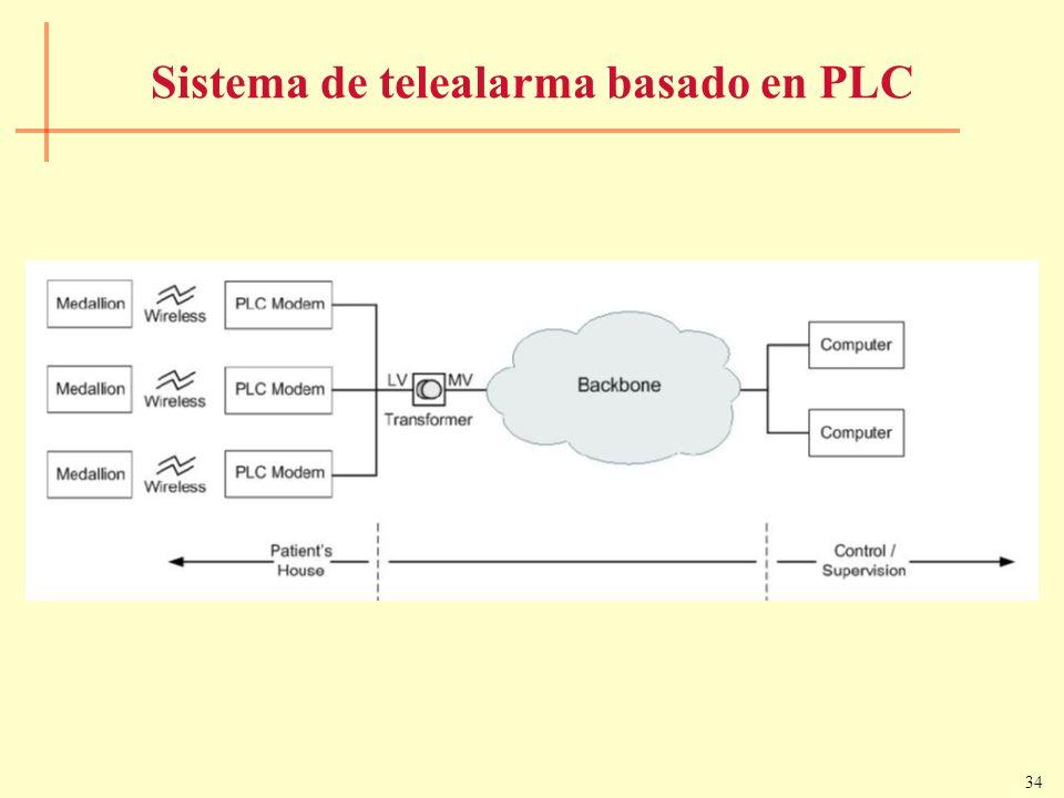 34 Sistema de telealarma basado en PLC