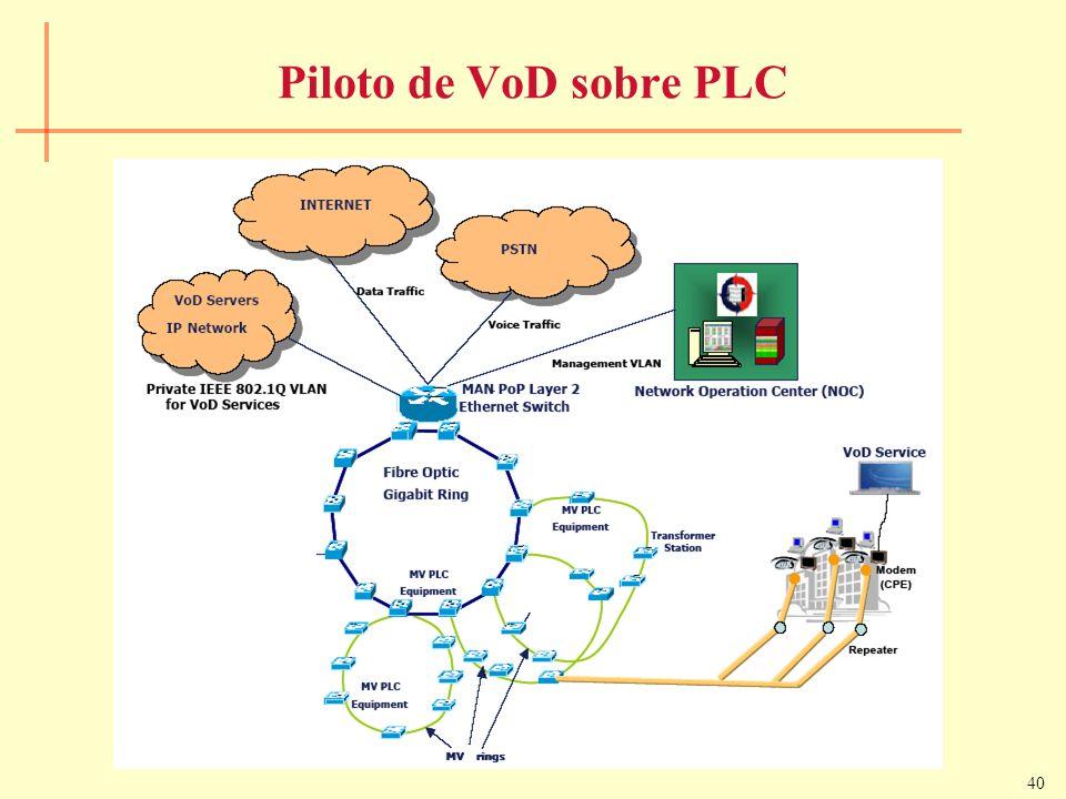 40 Piloto de VoD sobre PLC