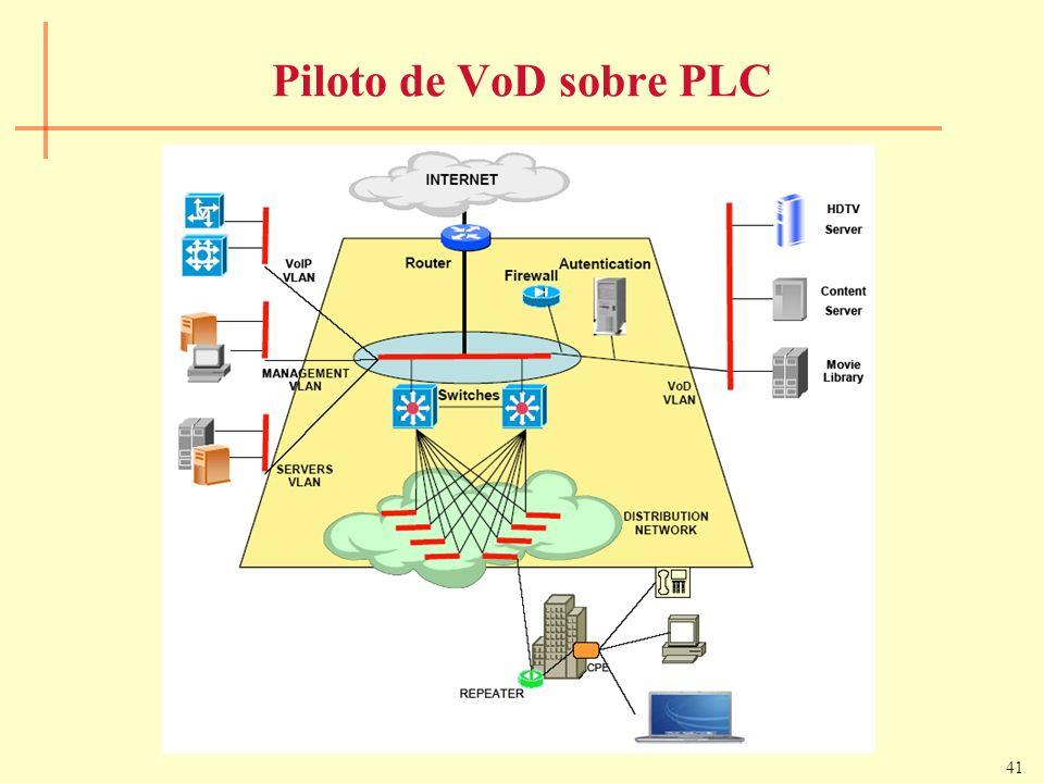 41 Piloto de VoD sobre PLC