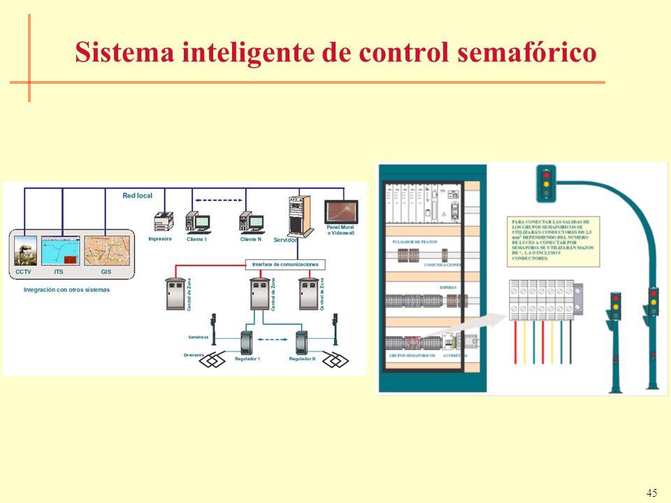 45 Sistema inteligente de control semafórico