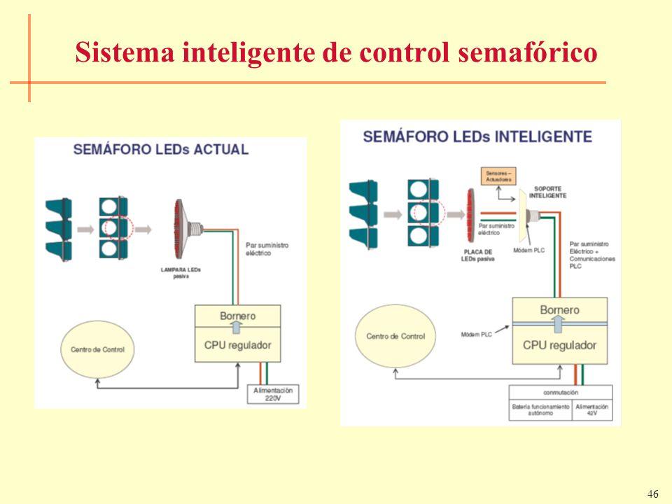 46 Sistema inteligente de control semafórico