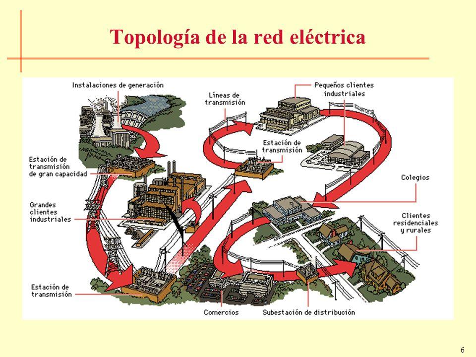 6 Topología de la red eléctrica