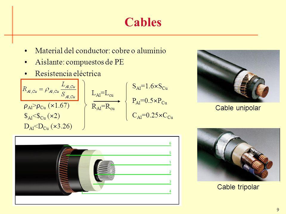 9 Cables Material del conductor: cobre o aluminio Aislante: compuestos de PE Resistencia eléctrica Cable tripolar Cable unipolar Al > Cu ( 1.67) $ Al