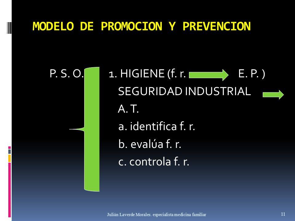 MODELO DE PROMOCION Y PREVENCION P. S. O. 1. HIGIENE (f. r. E. P. ) SEGURIDAD INDUSTRIAL A. T. a. identifica f. r. b. evalúa f. r. c. controla f. r. J