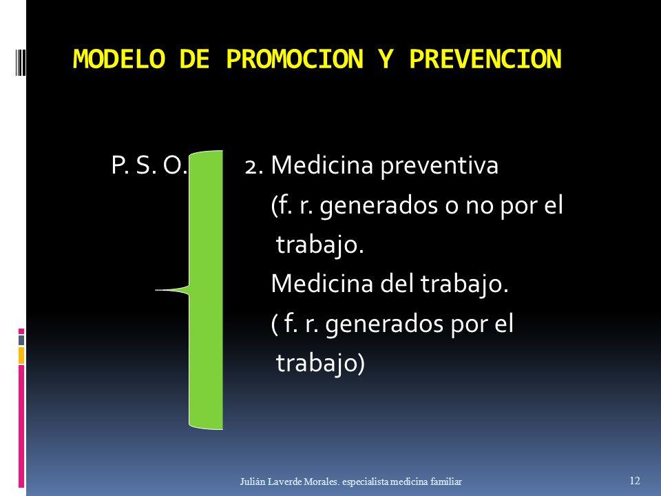MODELO DE PROMOCION Y PREVENCION P. S. O. 2. Medicina preventiva (f. r. generados o no por el trabajo. Medicina del trabajo. ( f. r. generados por el