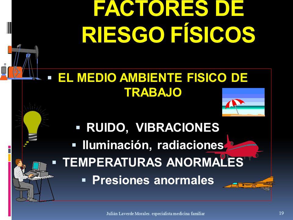 19 FACTORES DE RIESGO FÍSICOS EL MEDIO AMBIENTE FISICO DE TRABAJO RUIDO, VIBRACIONES Iluminación, radiaciones TEMPERATURAS ANORMALES Presiones anormal
