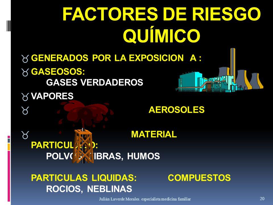 20 _ GENERADOS POR LA EXPOSICION A : _ GASEOSOS: GASES VERDADEROS _ VAPORES _ AEROSOLES _ MATERIAL PARTICULADO: POLVOS, FIBRAS, HUMOS PARTICULAS LIQUI