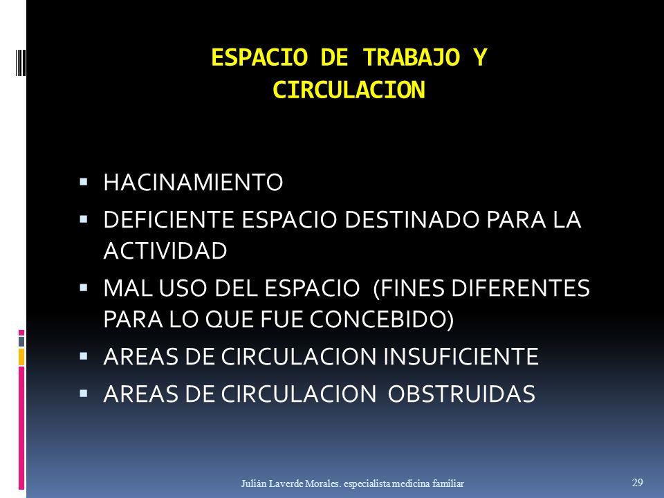 ESPACIO DE TRABAJO Y CIRCULACION HACINAMIENTO DEFICIENTE ESPACIO DESTINADO PARA LA ACTIVIDAD MAL USO DEL ESPACIO (FINES DIFERENTES PARA LO QUE FUE CON