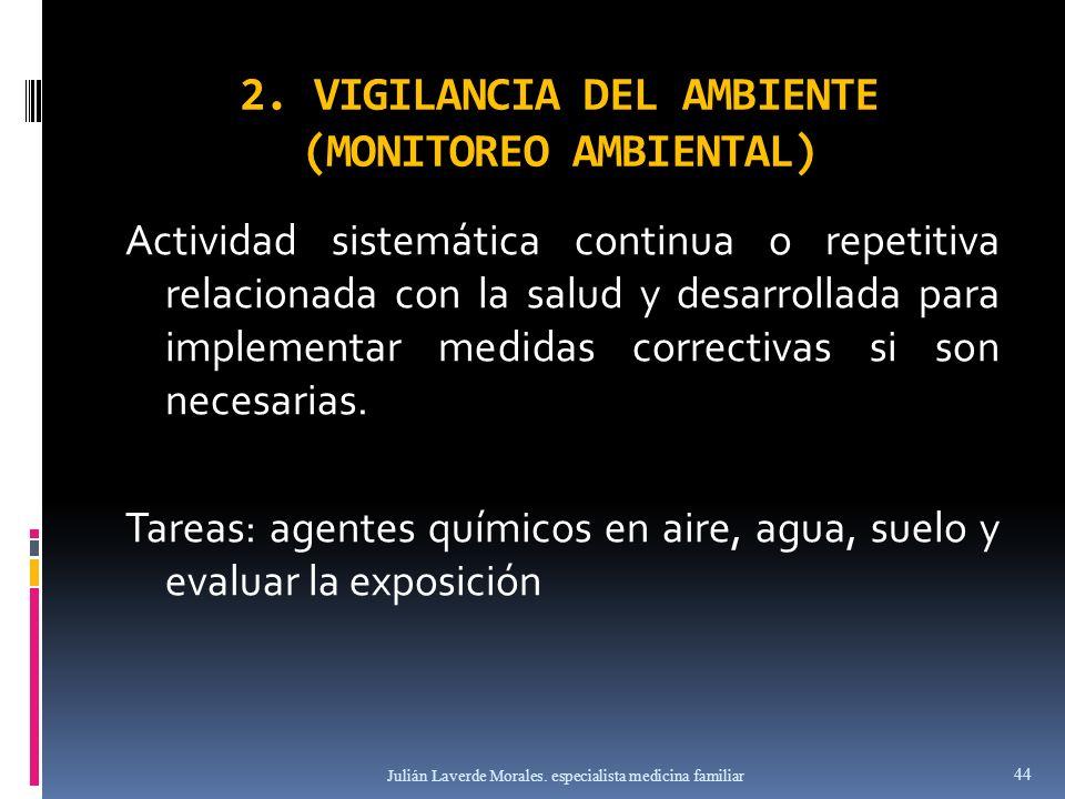 2. VIGILANCIA DEL AMBIENTE (MONITOREO AMBIENTAL) Actividad sistemática continua o repetitiva relacionada con la salud y desarrollada para implementar